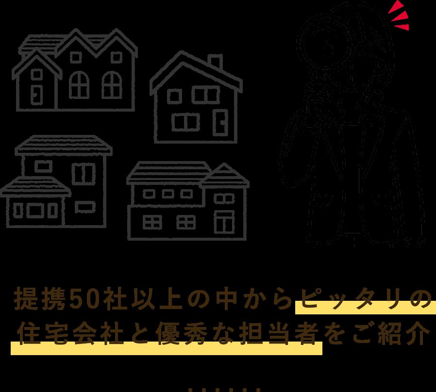 提携50社以上の中からピッタリの住宅会社と優秀な担当者をご紹介